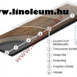 Grabo Plankit Desing padló Vinyil PVC padló