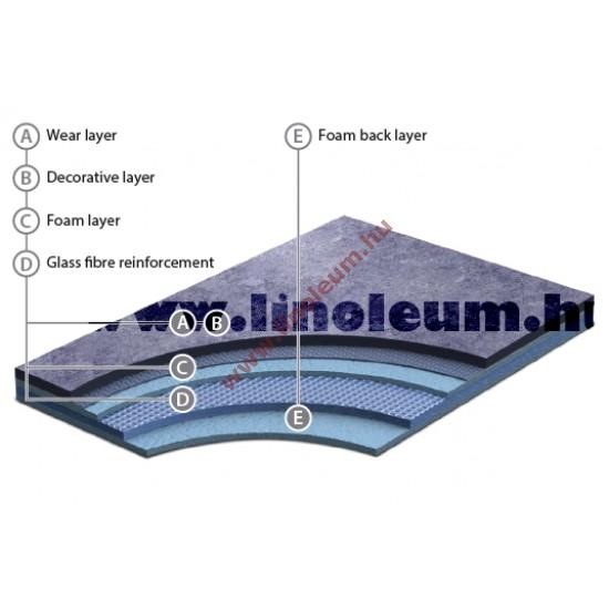 Astral Color félipari ipari PVC padlo, közületi PVC padlo, fél object PVC padlo