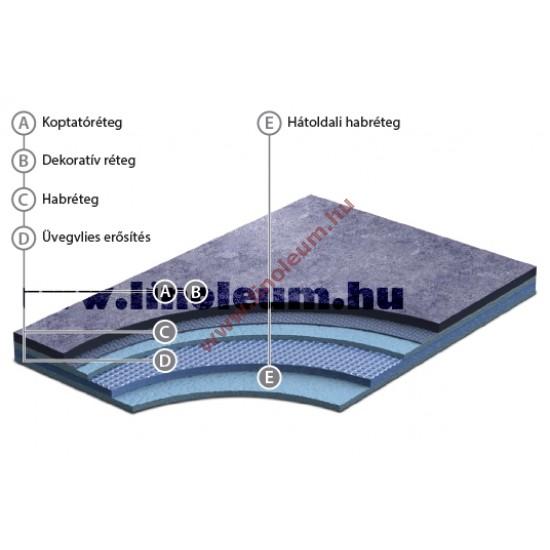 Chips Astral félipari ipari PVC padlo, közületi PVC padlo, fél object PVC padlo