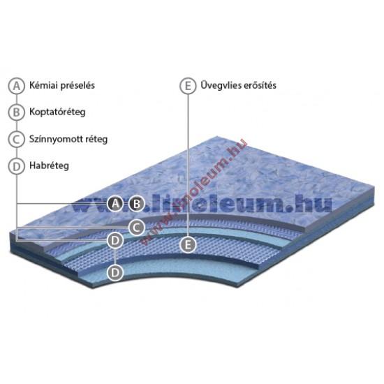 Terrana 01 / ECO Imperial PVC padlo, lakossági PVC, kőmintás PVC padló, famintás PVC padló, olcsó PVC padlo