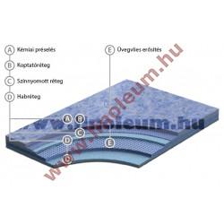 Terrana 01 / ECO Miláno Lakossági PVC padló