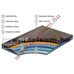 Grabo SoundTex 2.0 közületi, lakossági hangszigetelt PVC padló