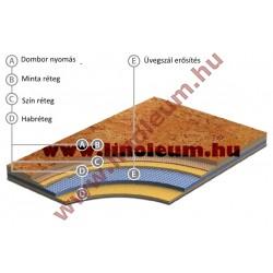 Terrana 16  Lakossági PVC padló