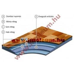 Terrana 22 Lakossági PVC padló